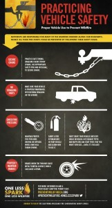 Vehicle Safety Infographic Final